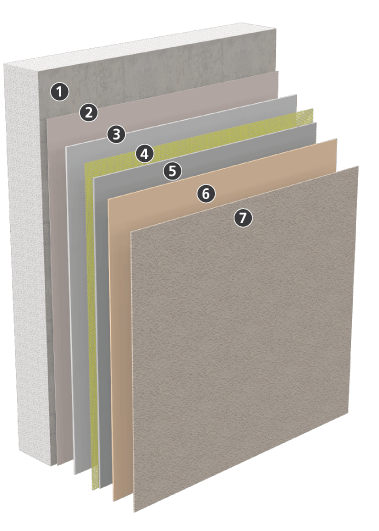 Aerated Autoclave Concrete (AAC) Finish System