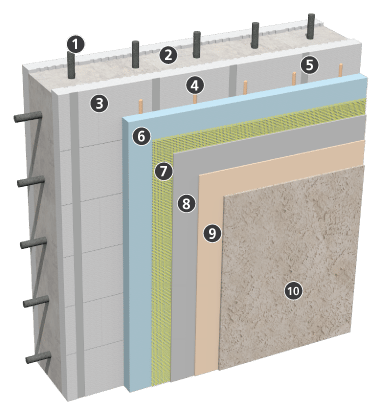 Sto ICF – Insulated Finish System