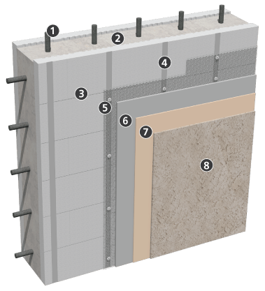 Sto ICF – Stucco System