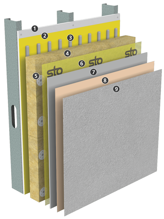 StoTherm® ci Mineral
