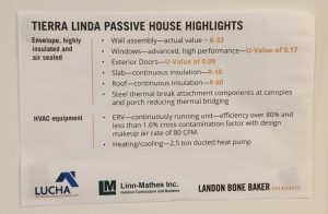 STO Product Featured In Multi-Family Passive House