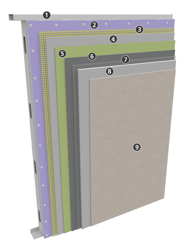 StoPowerwall® HI Wall Panel System