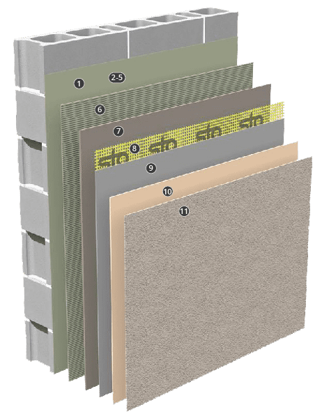 StoPowerwall<sup>®</sup> – ExtraSeal with Sto Crack Defense option